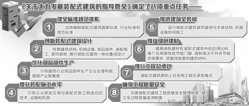 奥门新浦京电子游戏 1